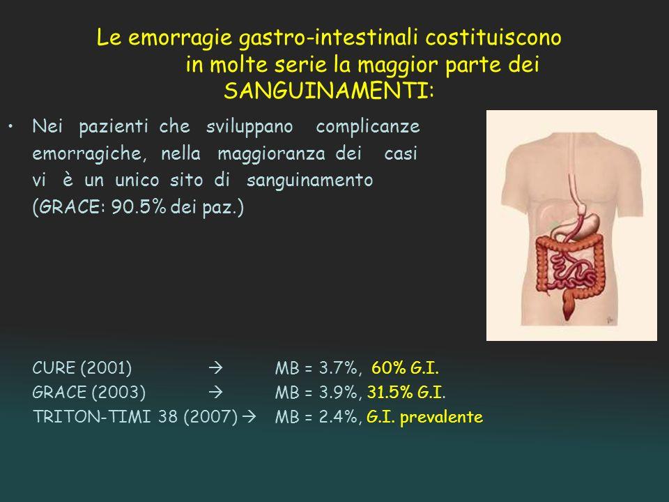 Le possibili cause di emorragia gastro- intestinale e addominale sono molteplici: Emorragia digestiva alta Emorragia digestiva bassa Altro: ad es.