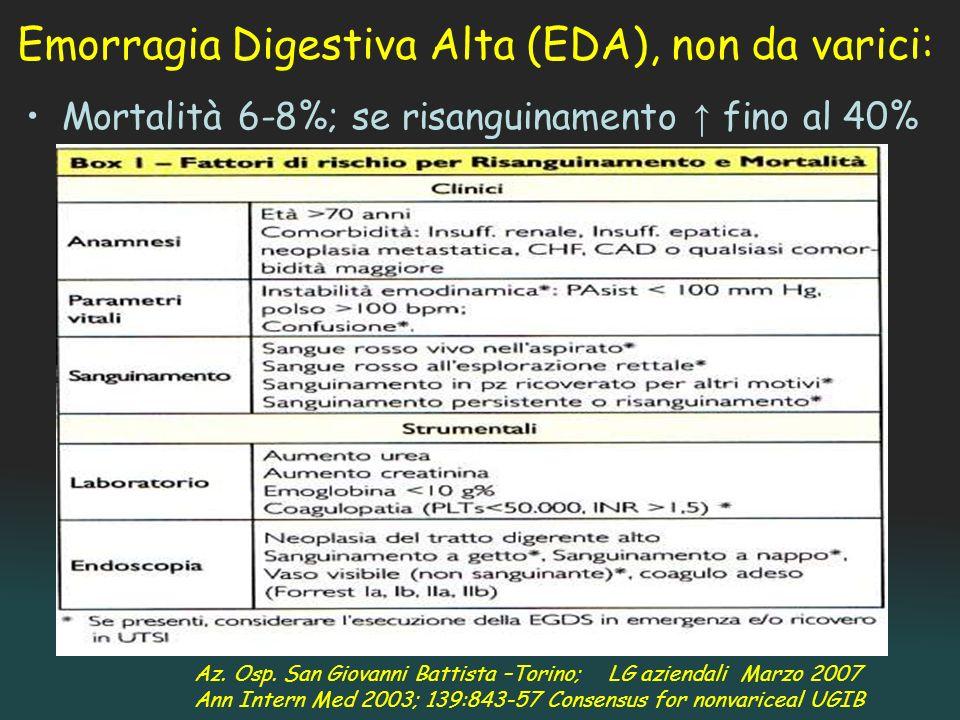 Emorragia Digestiva Alta (EDA), non da varici: Mortalità 6-8%; se risanguinamento fino al 40% Az. Osp. San Giovanni Battista –Torino; LG aziendali Mar