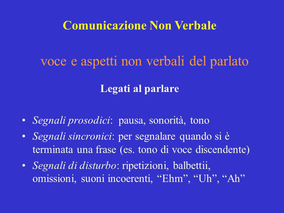 voce e aspetti non verbali del parlato Legati al parlare Segnali prosodici: pausa, sonorità, tono Segnali sincronici: per segnalare quando si è termin