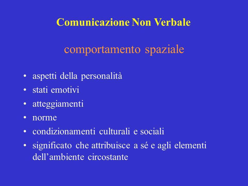 aspetti della personalità stati emotivi atteggiamenti norme condizionamenti culturali e sociali significato che attribuisce a sé e agli elementi della