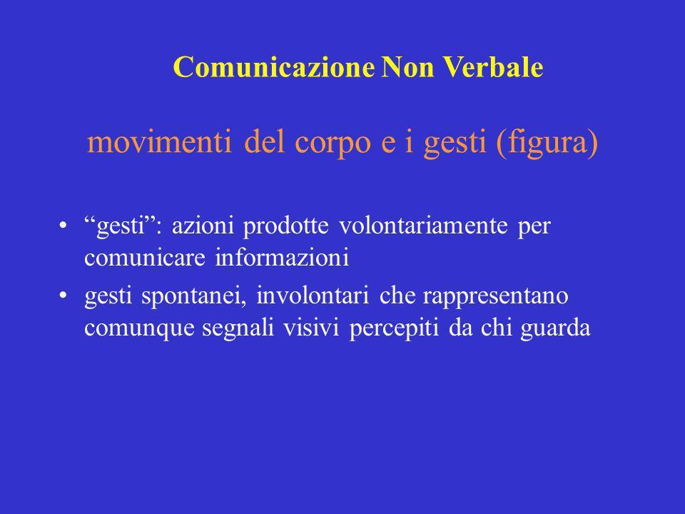 movimenti del corpo e i gesti (figura) gesti: azioni prodotte volontariamente per comunicare informazioni gesti spontanei, involontari che rappresenta
