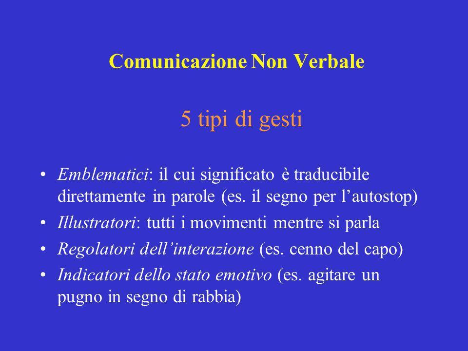 5 tipi di gesti Emblematici: il cui significato è traducibile direttamente in parole (es. il segno per lautostop) Illustratori: tutti i movimenti ment