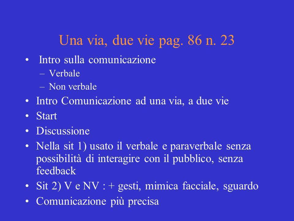 Una via, due vie pag. 86 n. 23 Intro sulla comunicazione –Verbale –Non verbale Intro Comunicazione ad una via, a due vie Start Discussione Nella sit 1