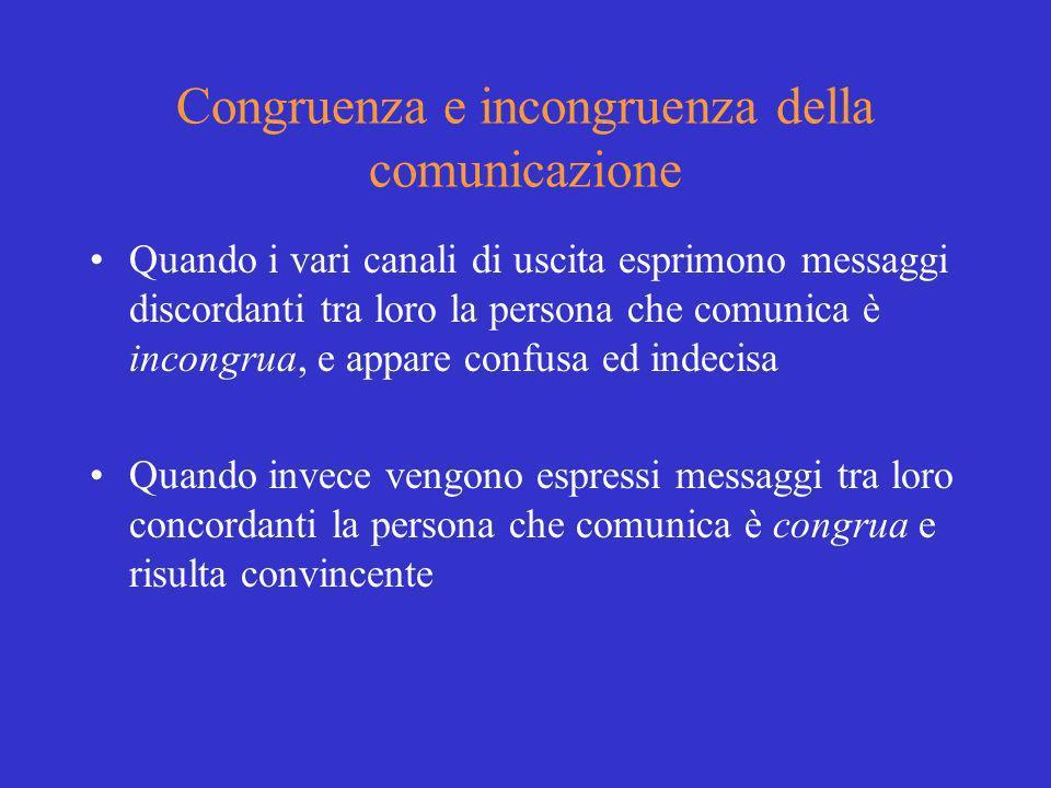 Congruenza e incongruenza della comunicazione Quando i vari canali di uscita esprimono messaggi discordanti tra loro la persona che comunica è incongr