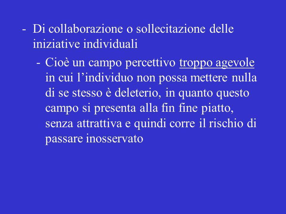 -Di collaborazione o sollecitazione delle iniziative individuali -Cioè un campo percettivo troppo agevole in cui lindividuo non possa mettere nulla di