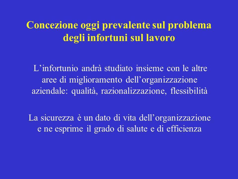 Linfortunio andrà studiato insieme con le altre aree di miglioramento dellorganizzazione aziendale: qualità, razionalizzazione, flessibilità La sicure