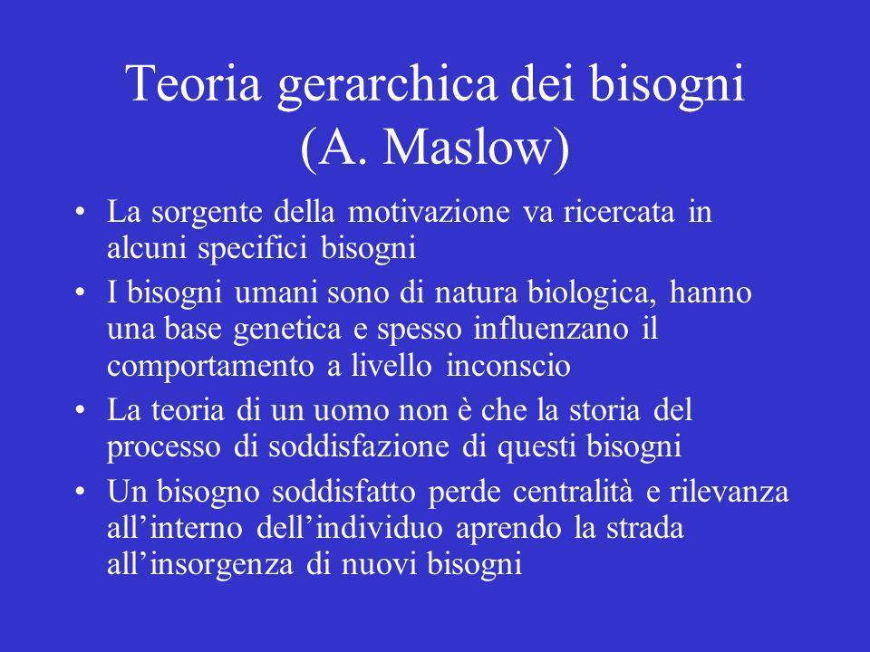 Teoria gerarchica dei bisogni (A. Maslow) La sorgente della motivazione va ricercata in alcuni specifici bisogni I bisogni umani sono di natura biolog
