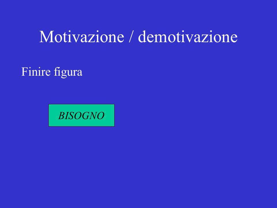Motivazione / demotivazione Finire figura BISOGNO
