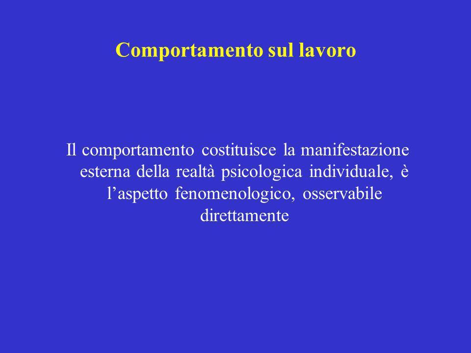 Comportamento sul lavoro Il comportamento costituisce la manifestazione esterna della realtà psicologica individuale, è laspetto fenomenologico, osser