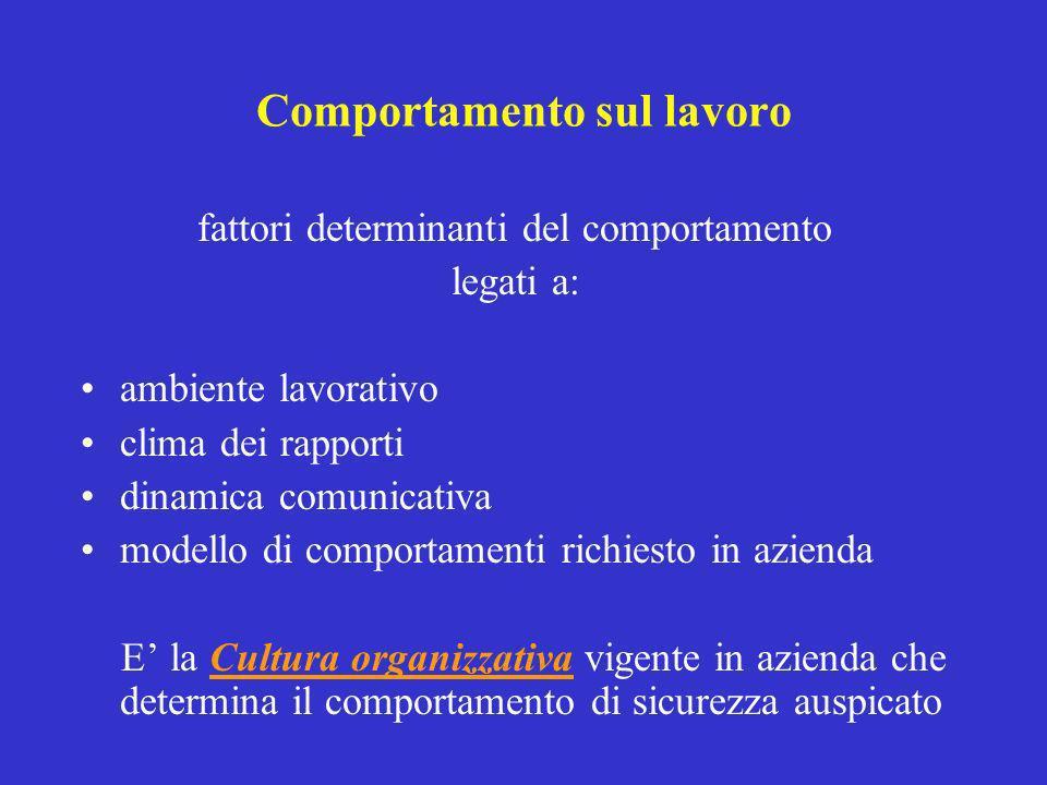 fattori determinanti del comportamento legati a: ambiente lavorativo clima dei rapporti dinamica comunicativa modello di comportamenti richiesto in az