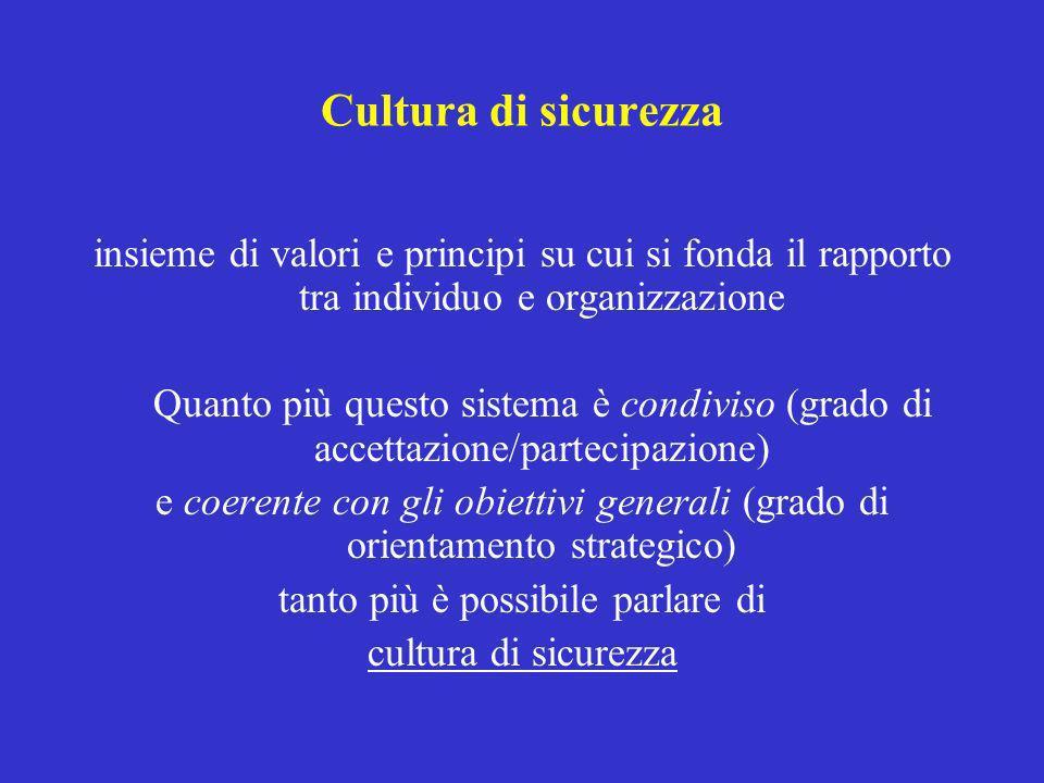 Cultura di sicurezza insieme di valori e principi su cui si fonda il rapporto tra individuo e organizzazione Quanto più questo sistema è condiviso (gr