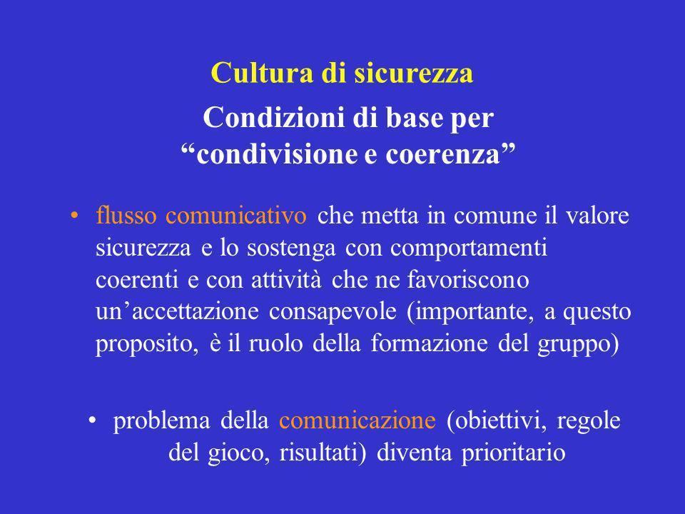 Condizioni di base per condivisione e coerenza flusso comunicativo che metta in comune il valore sicurezza e lo sostenga con comportamenti coerenti e