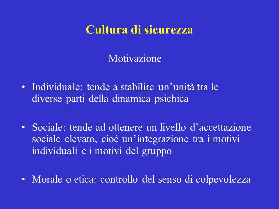 Motivazione Individuale: tende a stabilire ununità tra le diverse parti della dinamica psichica Sociale: tende ad ottenere un livello daccettazione so