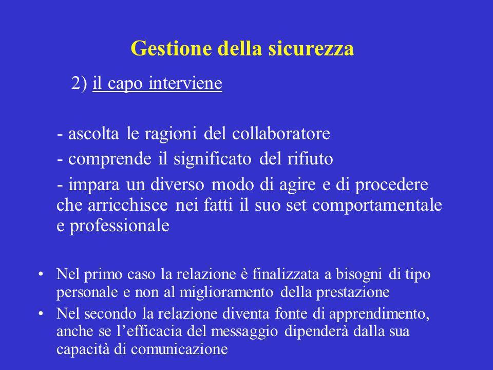 2) il capo interviene - ascolta le ragioni del collaboratore - comprende il significato del rifiuto - impara un diverso modo di agire e di procedere c
