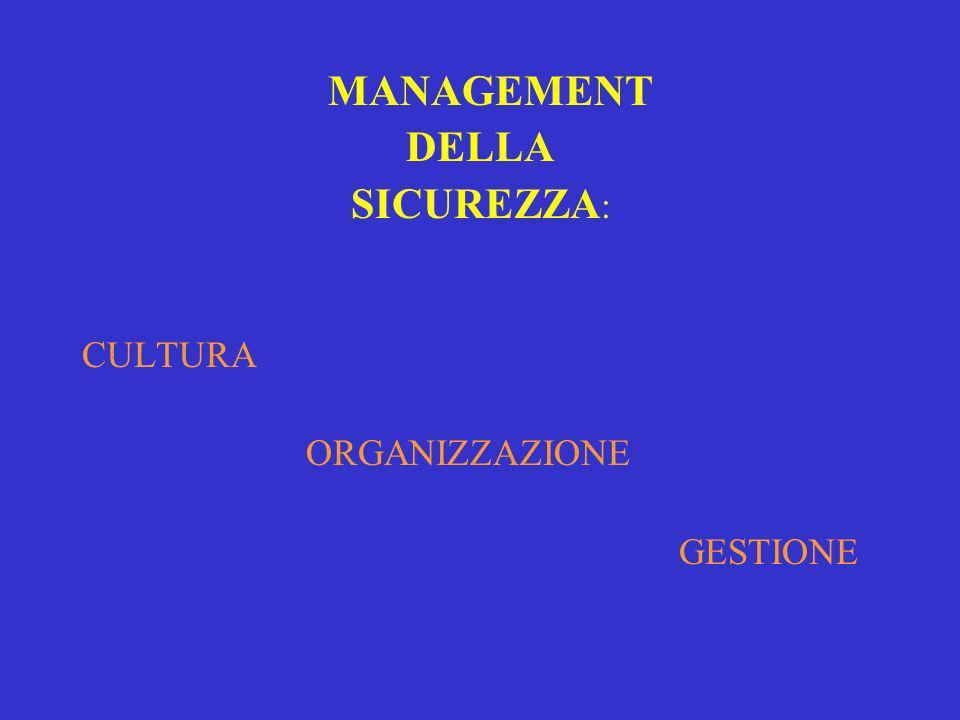 MANAGEMENT DELLA SICUREZZA : CULTURA ORGANIZZAZIONE GESTIONE