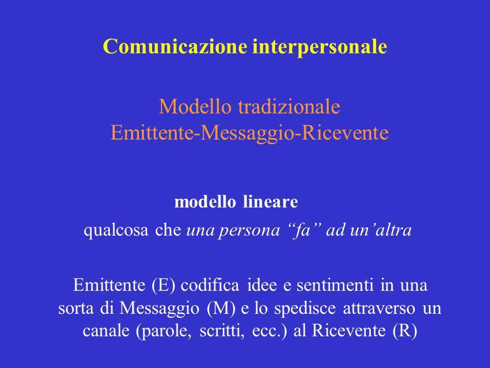 modello lineare qualcosa che una persona fa ad unaltra Emittente (E) codifica idee e sentimenti in una sorta di Messaggio (M) e lo spedisce attraverso