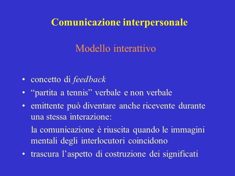 Modello interattivo concetto di feedback partita a tennis verbale e non verbale emittente può diventare anche ricevente durante una stessa interazione