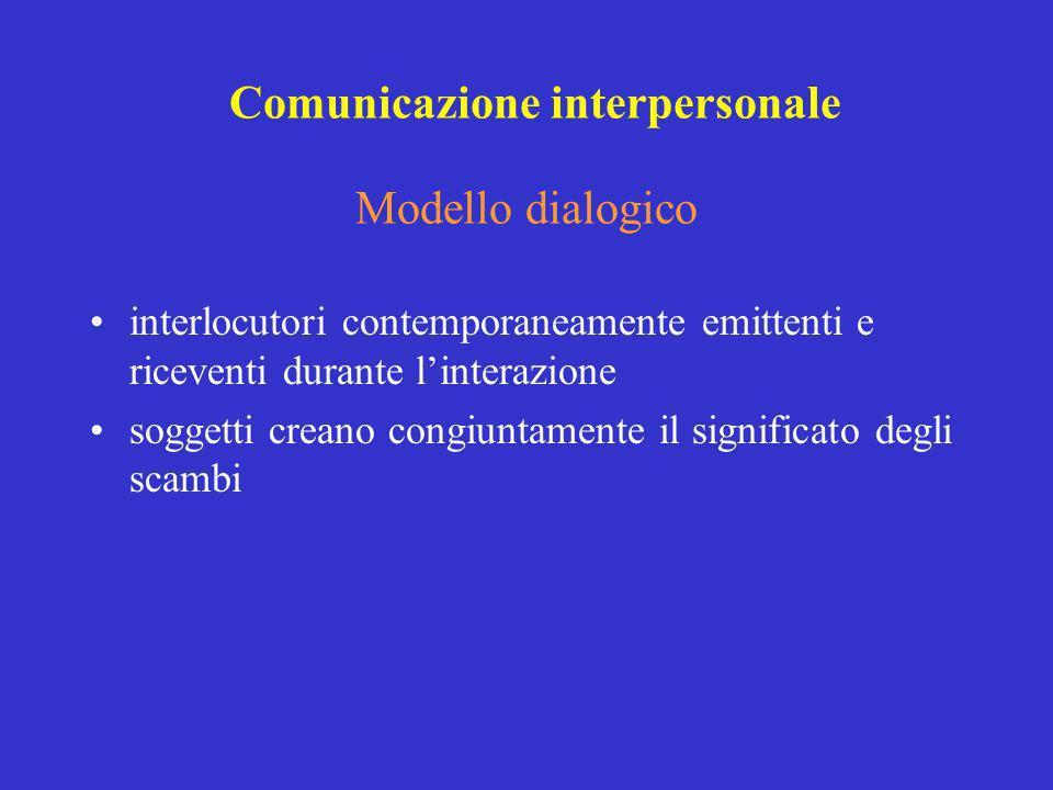 Modello dialogico interlocutori contemporaneamente emittenti e riceventi durante linterazione soggetti creano congiuntamente il significato degli scam