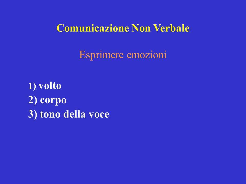 1) volto 2) corpo 3) tono della voce Comunicazione Non Verbale Esprimere emozioni