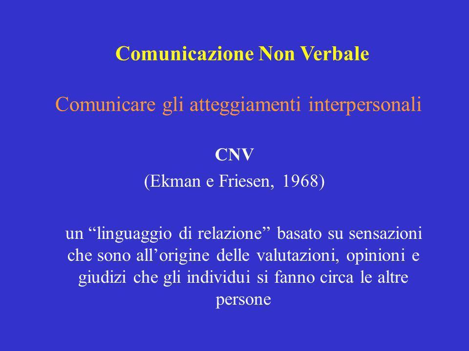 Comunicare gli atteggiamenti interpersonali CNV (Ekman e Friesen, 1968) un linguaggio di relazione basato su sensazioni che sono allorigine delle valu