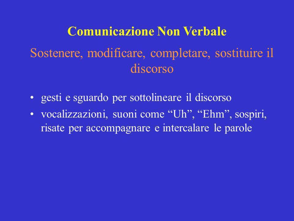 Sostenere, modificare, completare, sostituire il discorso gesti e sguardo per sottolineare il discorso vocalizzazioni, suoni come Uh, Ehm, sospiri, ri