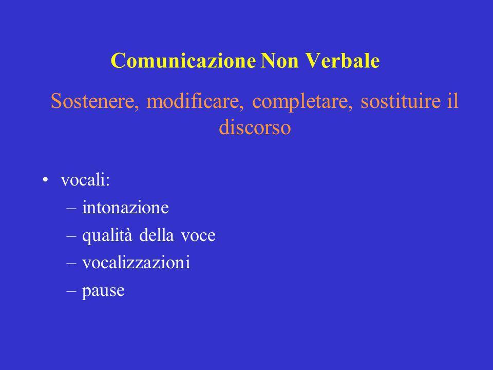 vocali: –intonazione –qualità della voce –vocalizzazioni –pause Comunicazione Non Verbale Sostenere, modificare, completare, sostituire il discorso
