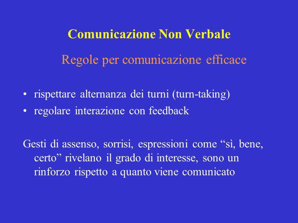 Regole per comunicazione efficace rispettare alternanza dei turni (turn-taking) regolare interazione con feedback Gesti di assenso, sorrisi, espressio