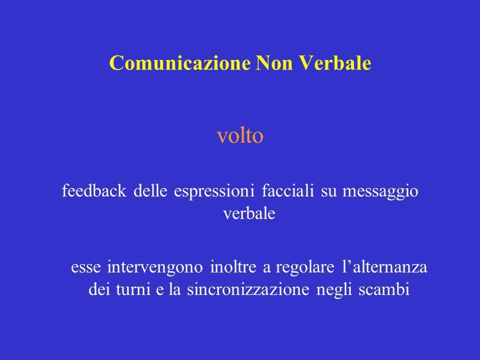 feedback delle espressioni facciali su messaggio verbale esse intervengono inoltre a regolare lalternanza dei turni e la sincronizzazione negli scambi