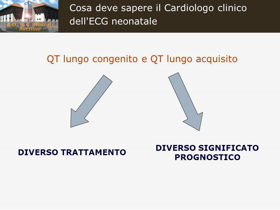 A.O. S. G. Moscati Avellino Cosa deve sapere il Cardiologo clinico dell'ECG neonatale QT lungo congenito e QT lungo acquisito DIVERSO TRATTAMENTO DIVE