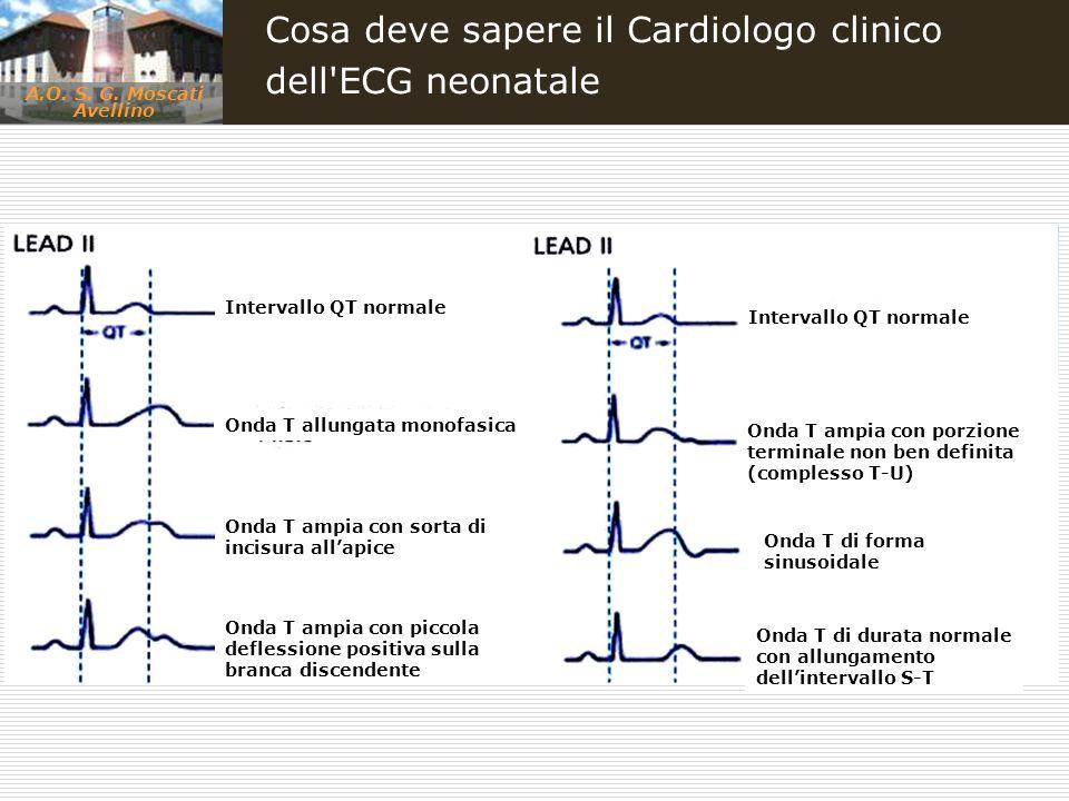 A.O. S. G. Moscati Avellino Cosa deve sapere il Cardiologo clinico dell'ECG neonatale Intervallo QT normale Onda T allungata monofasica Onda T ampia c