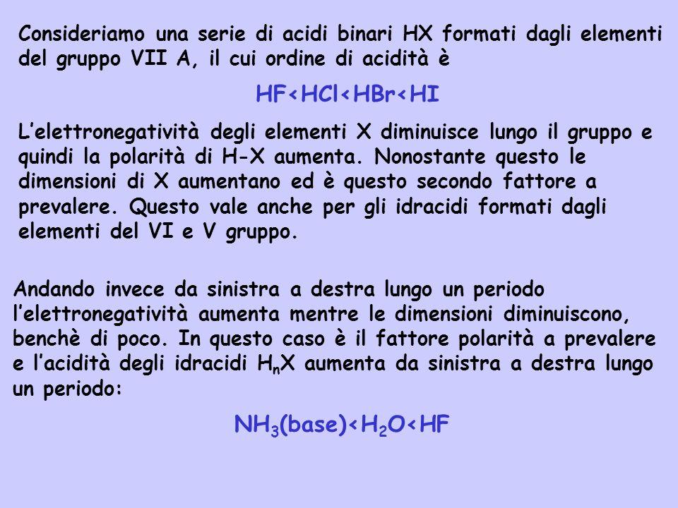 Consideriamo una serie di acidi binari HX formati dagli elementi del gruppo VII A, il cui ordine di acidità è HF<HCl<HBr<HI Lelettronegatività degli e