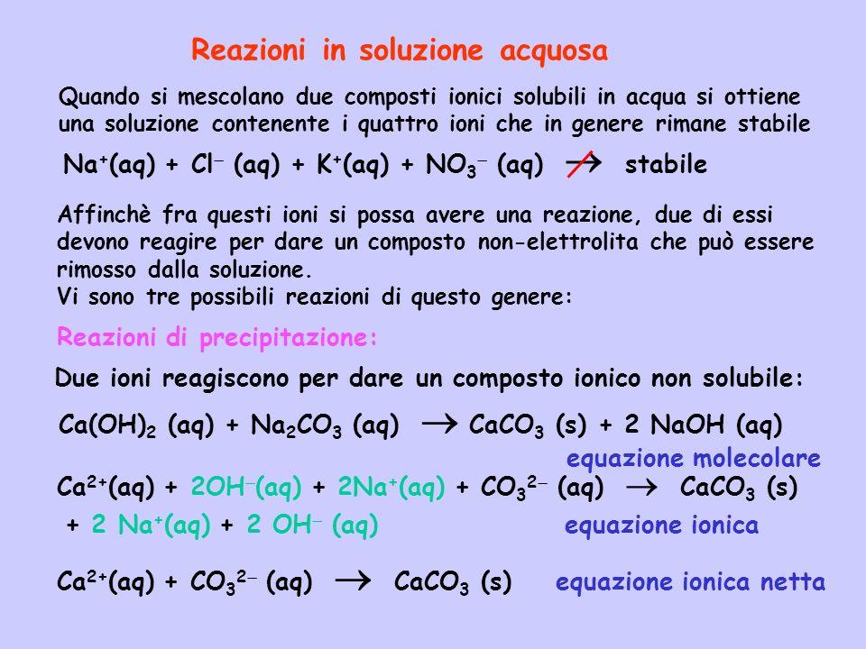 Due degli ioni sono H + e OH che reagiscono per dare H 2 O: Reazioni di neutralizzazione: H + (aq) + Cl (aq) + Na + (aq) + OH (aq) H 2 O (l) + + Cl (aq) + Na + (aq) eq.