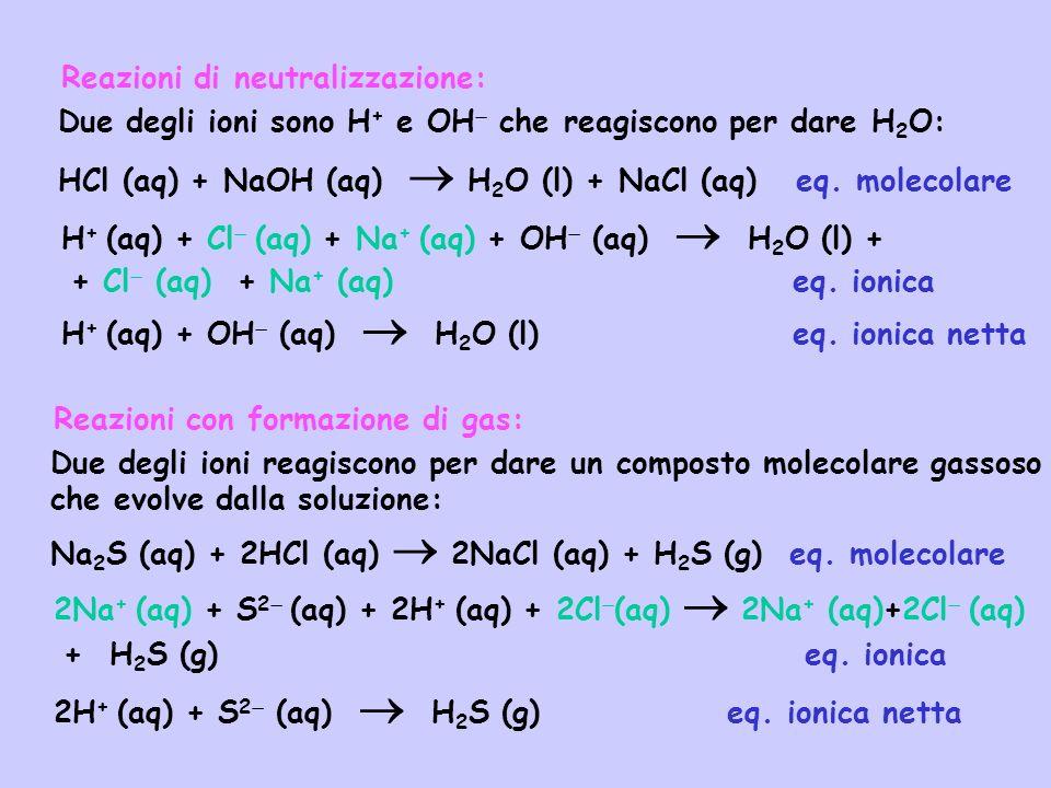 Due degli ioni sono H + e OH che reagiscono per dare H 2 O: Reazioni di neutralizzazione: H + (aq) + Cl (aq) + Na + (aq) + OH (aq) H 2 O (l) + + Cl (a