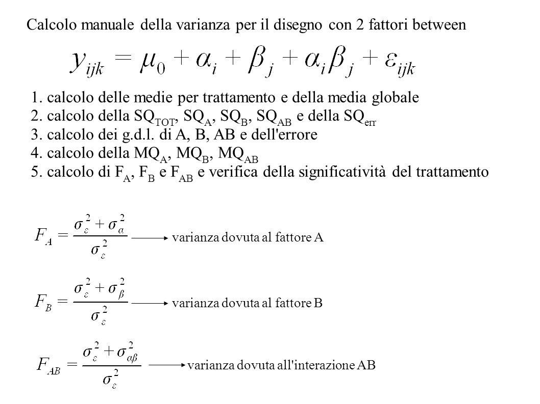 Calcolo manuale della varianza per il disegno con 2 fattori between 1. calcolo delle medie per trattamento e della media globale 2. calcolo della SQ T