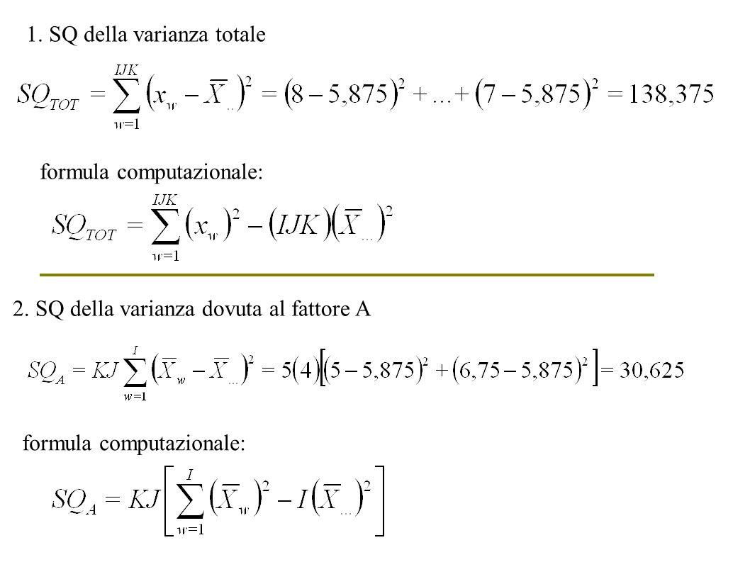 1. SQ della varianza totale formula computazionale: 2. SQ della varianza dovuta al fattore A formula computazionale: