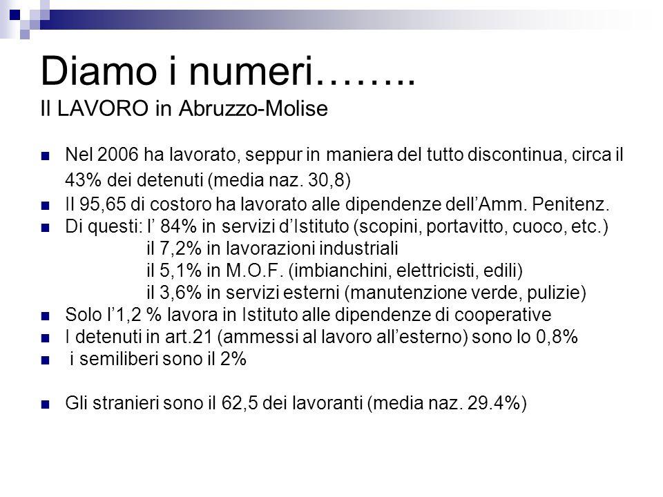 Diamo i numeri……..