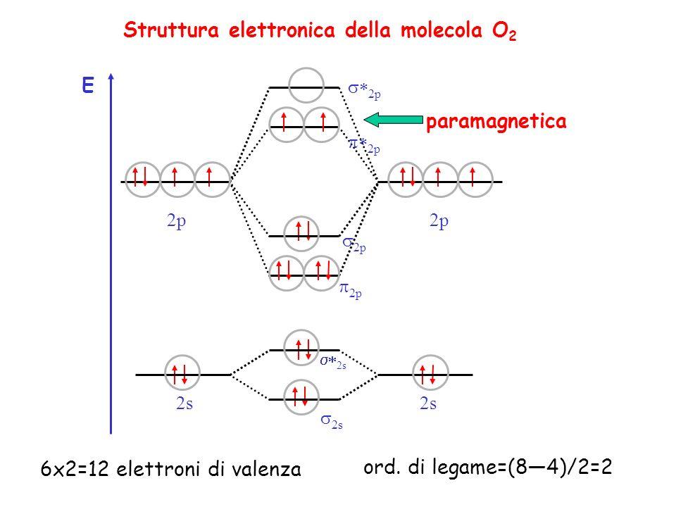 6x2=12 elettroni di valenza ord.