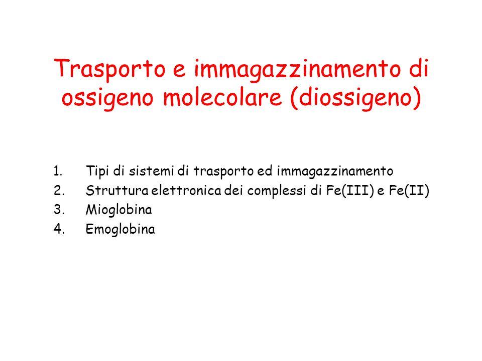 1.Tipi di sistemi di trasporto ed immagazzinamento 2.Struttura elettronica dei complessi di Fe(III) e Fe(II) 3.Mioglobina 4.Emoglobina Trasporto e immagazzinamento di ossigeno molecolare (diossigeno)