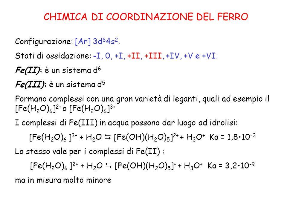 CHIMICA DI COORDINAZIONE DEL FERRO Configurazione: [Ar] 3d 6 4s 2.