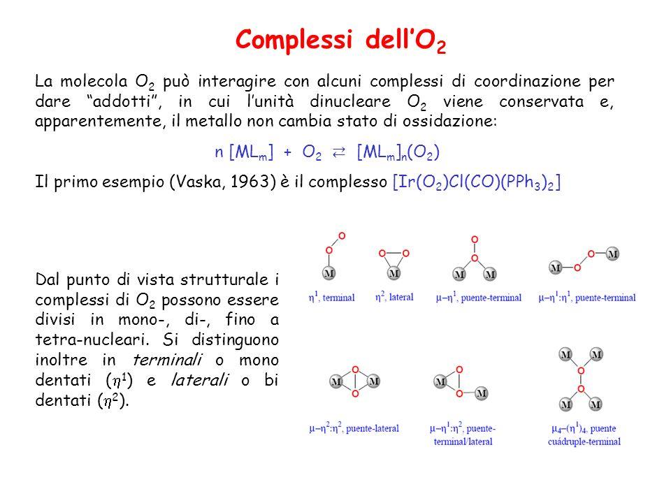 Complessi dellO 2 La molecola O 2 può interagire con alcuni complessi di coordinazione per dare addotti, in cui lunità dinucleare O 2 viene conservata e, apparentemente, il metallo non cambia stato di ossidazione: n [ML m ] + O 2 [ML m ] n (O 2 ) Il primo esempio (Vaska, 1963) è il complesso [Ir(O 2 )Cl(CO)(PPh 3 ) 2 ] Dal punto di vista strutturale i complessi di O 2 possono essere divisi in mono-, di-, fino a tetra-nucleari.