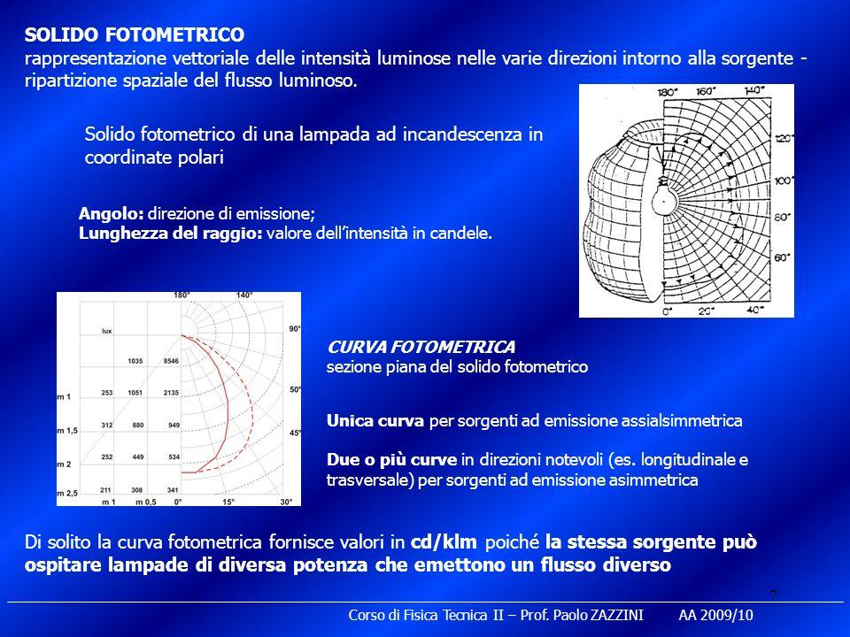 8 Calcolo del flusso emesso dalla sorgente in funzione dellintensità luminosa: Emissione nellintero spazio che circonda la sorgente: Intensità luminosa costante in tutte le direzioni nellintero spazio intorno alla sorgente: Intensità luminosa costante in tutte le direzioni allinterno dellangolo solido : Da cui: il lumen può essere definito come il flusso luminoso emesso da una sorgente di intensità luminosa uniforme e unitaria in un angolo solido di 1 sr.