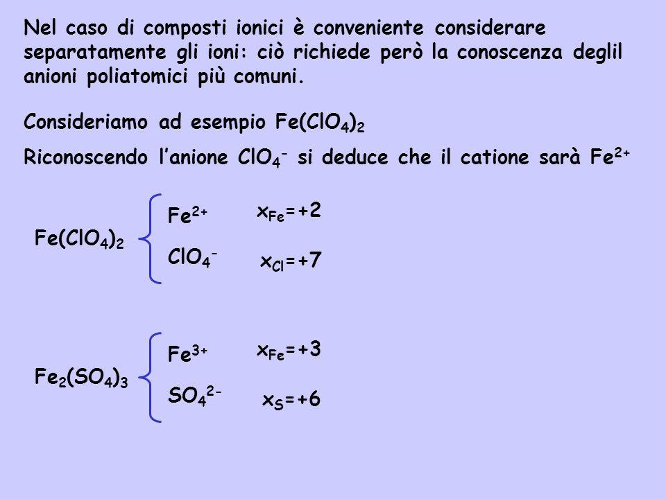Nel caso di composti ionici è conveniente considerare separatamente gli ioni: ciò richiede però la conoscenza deglil anioni poliatomici più comuni. Co