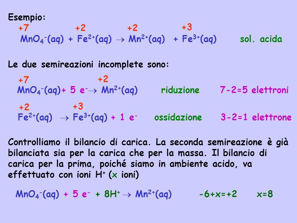 Esempio: MnO 4 - (aq) + Fe 2+ (aq) Mn 2+ (aq) + Fe 3+ (aq) sol. acida +2 +3 +7 Le due semireazioni incomplete sono: MnO 4 - (aq) Mn 2+ (aq) riduzione