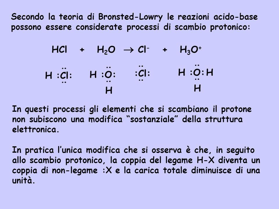Secondo la teoria di Bronsted-Lowry le reazioni acido-base possono essere considerate processi di scambio protonico: HCl + H 2 O Cl - + H 3 O + H :Cl: