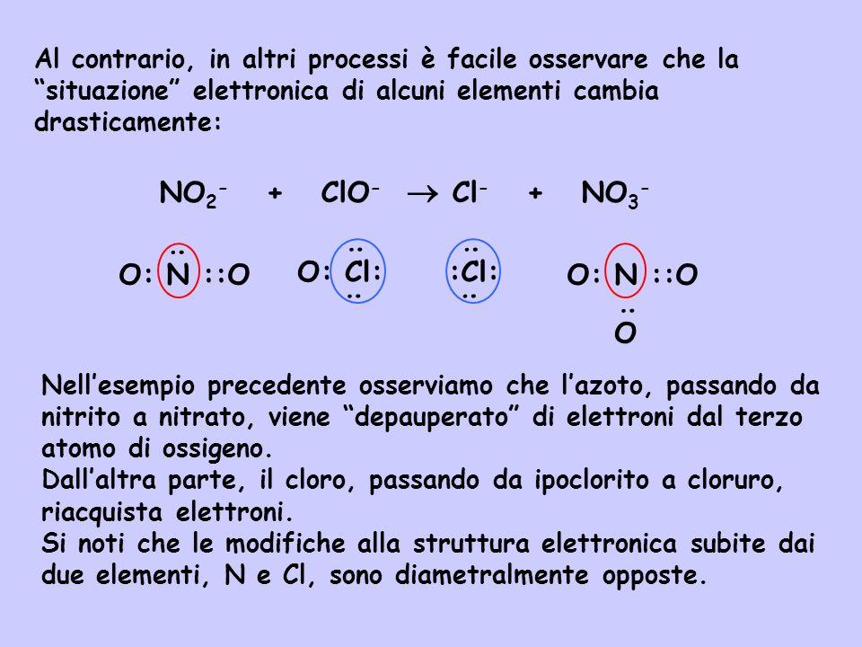 Al contrario, in altri processi è facile osservare che la situazione elettronica di alcuni elementi cambia drasticamente: NO 2 - + ClO - Cl - + NO 3 -