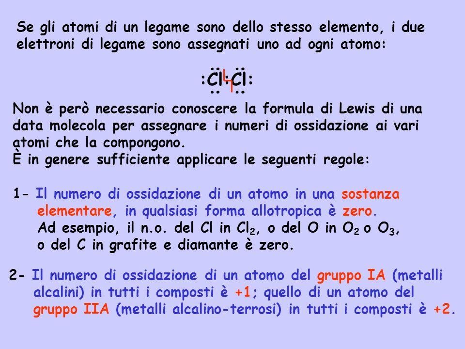 Se gli atomi di un legame sono dello stesso elemento, i due elettroni di legame sono assegnati uno ad ogni atomo: :Cl:Cl: : : : : Non è però necessari