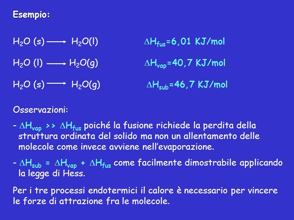 Esempio: H 2 O (s) H 2 O(l) H fus =6,01 KJ/mol H 2 O (l) H 2 O(g) H vap =40,7 KJ/mol H 2 O (s) H 2 O(g) H sub =46,7 KJ/mol Osservazioni: - H vap >> H