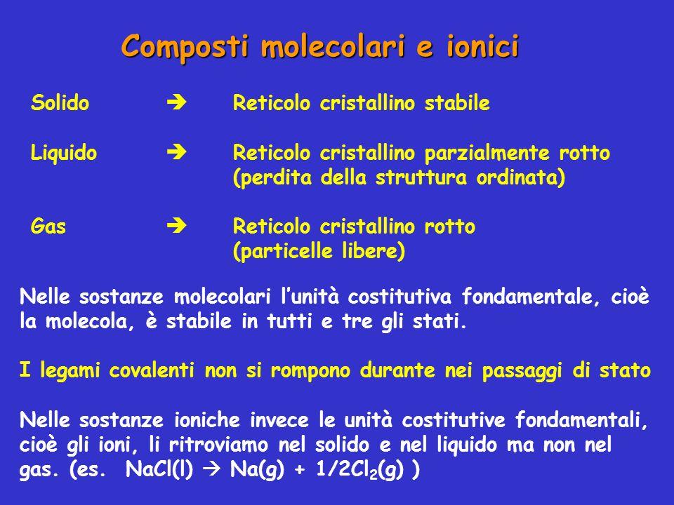 Nelle sostanze molecolari lunità costitutiva fondamentale, cioè la molecola, è stabile in tutti e tre gli stati. I legami covalenti non si rompono dur