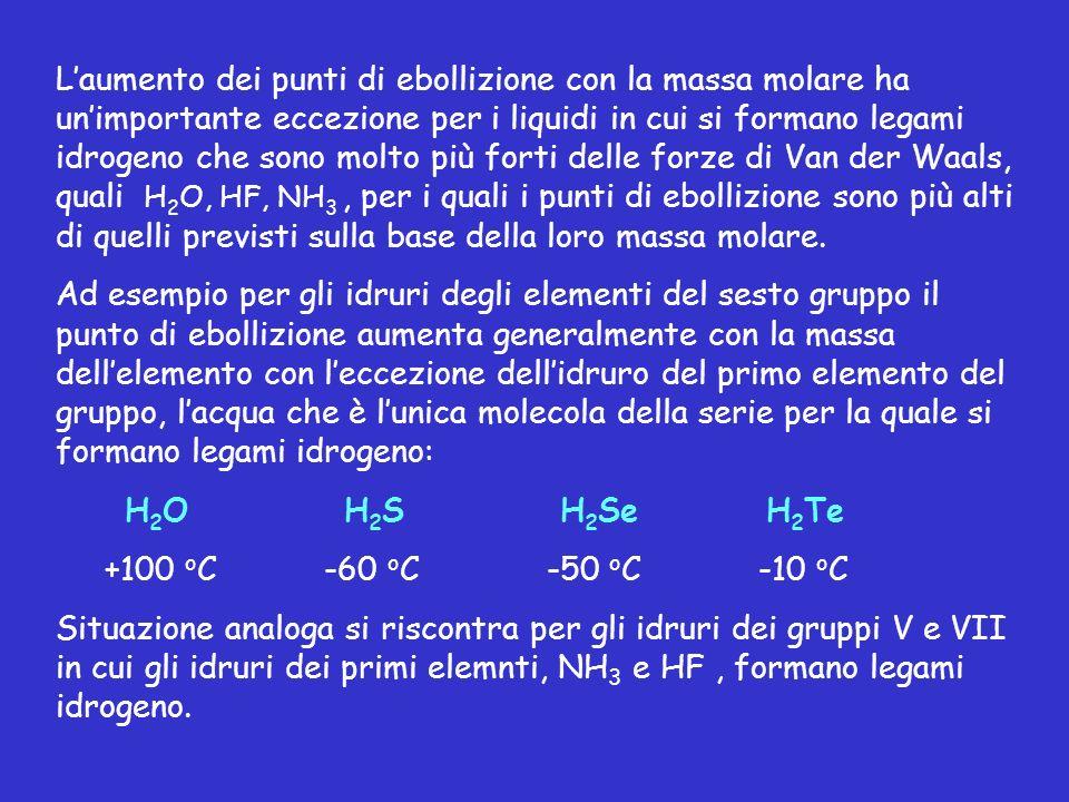 Laumento dei punti di ebollizione con la massa molare ha unimportante eccezione per i liquidi in cui si formano legami idrogeno che sono molto più for