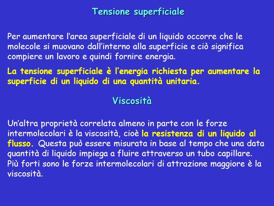 Tensione superficiale Per aumentare larea superficiale di un liquido occorre che le molecole si muovano dallinterno alla superficie e ciò significa co